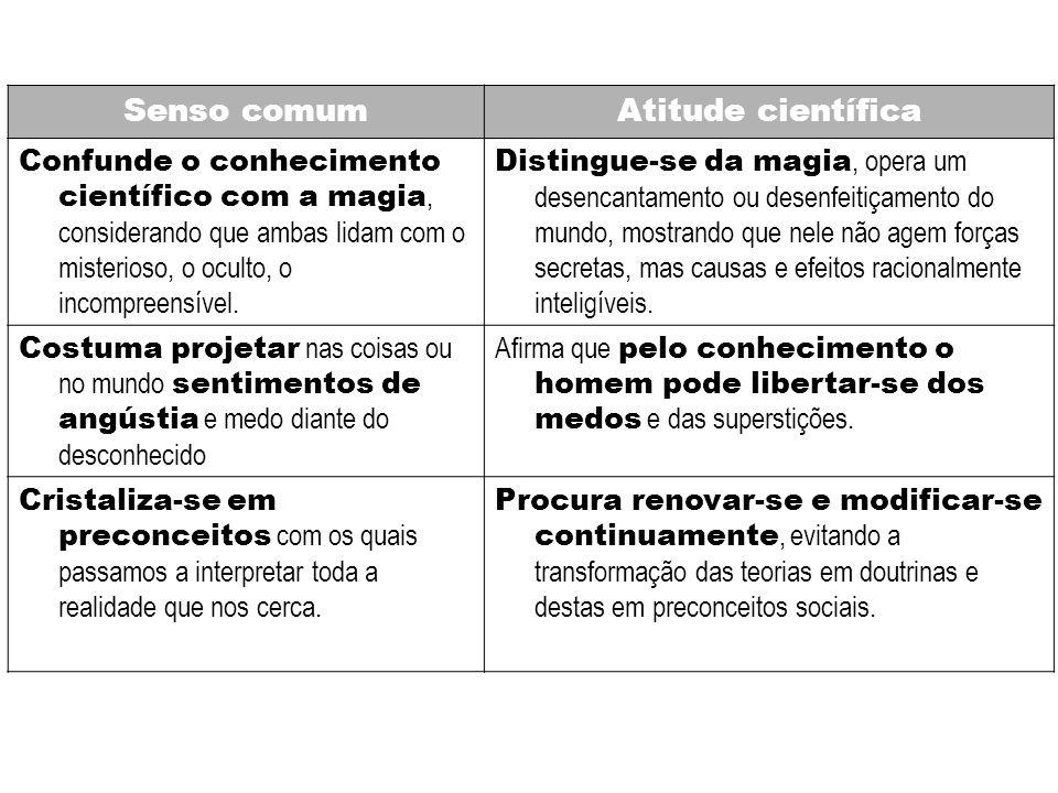 Senso comumAtitude científica Confunde o conhecimento científico com a magia, considerando que ambas lidam com o misterioso, o oculto, o incompreensív
