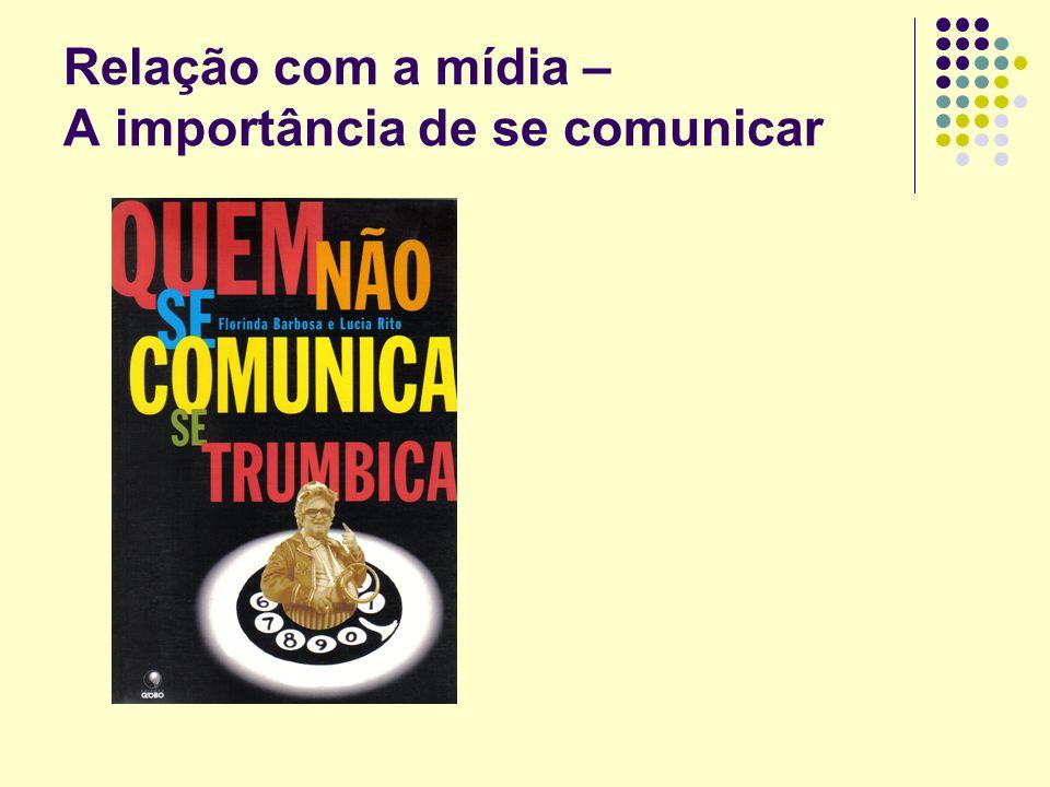 Imagem – Opinião Pública A imagem é a opinião do público sobre tudo que se apresenta a ele.