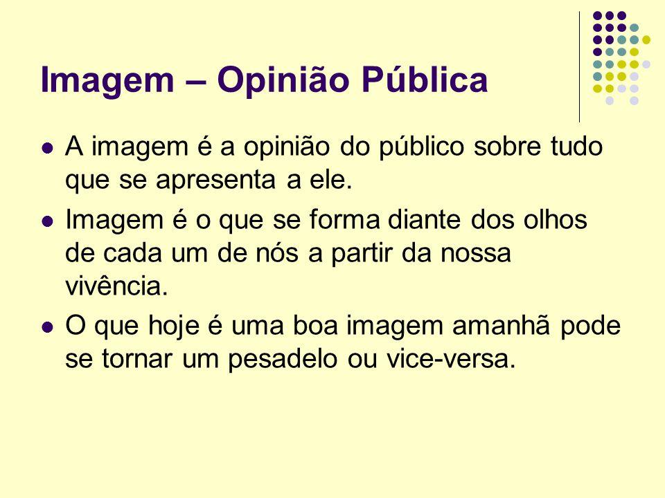 Imagem – Opinião Pública A imagem é a opinião do público sobre tudo que se apresenta a ele. Imagem é o que se forma diante dos olhos de cada um de nós