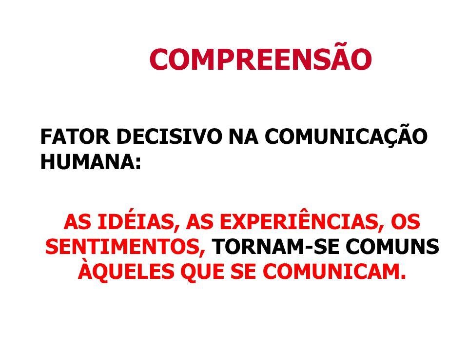 """MAS NÃO SE TRATA DE UMA SIMPLES TROCA!! COMUNICAR SIGNIFICA """"FAZER SABER; TORNAR COMUM; PARTICIPAR, LIGAR UNIR"""". COMUNICAR: SIGNIFICA COMPREENDER!"""