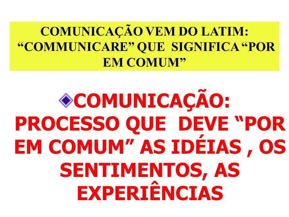 FATOR DECISIVO NA COMUNICAÇÃO HUMANA: AS IDÉIAS, AS EXPERIÊNCIAS, OS SENTIMENTOS, TORNAM-SE COMUNS ÀQUELES QUE SE COMUNICAM. COMPREENSÃO