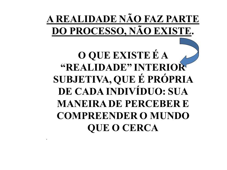 A REALIDADE NO PROCESSO DE COMUNICAÇÃO REALIDADE OBJETIVA: (árvore) A REALIDADE OBJETIVA (ÁRVORE) NÃO SE ENCONTRA CONCRETAMENTE DENTRO DA MENTE DA FON