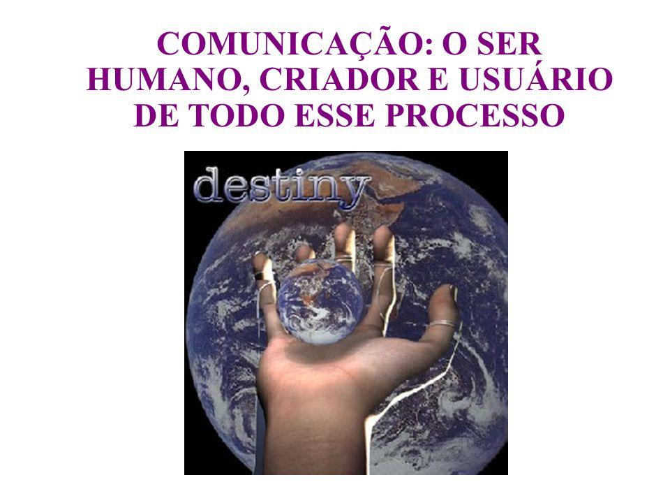 CONDIÇÕES BÁSICAS PARA QUE A COMUNICAÇÃO SEJA EFICAZ 1.DEFINIR COM CLAREZA QUEM DEVE RECEBER E ENTENDER A MENSAGEM. 2.LOCALIZAR ONDE ESTÁ ESSE RECEPTO
