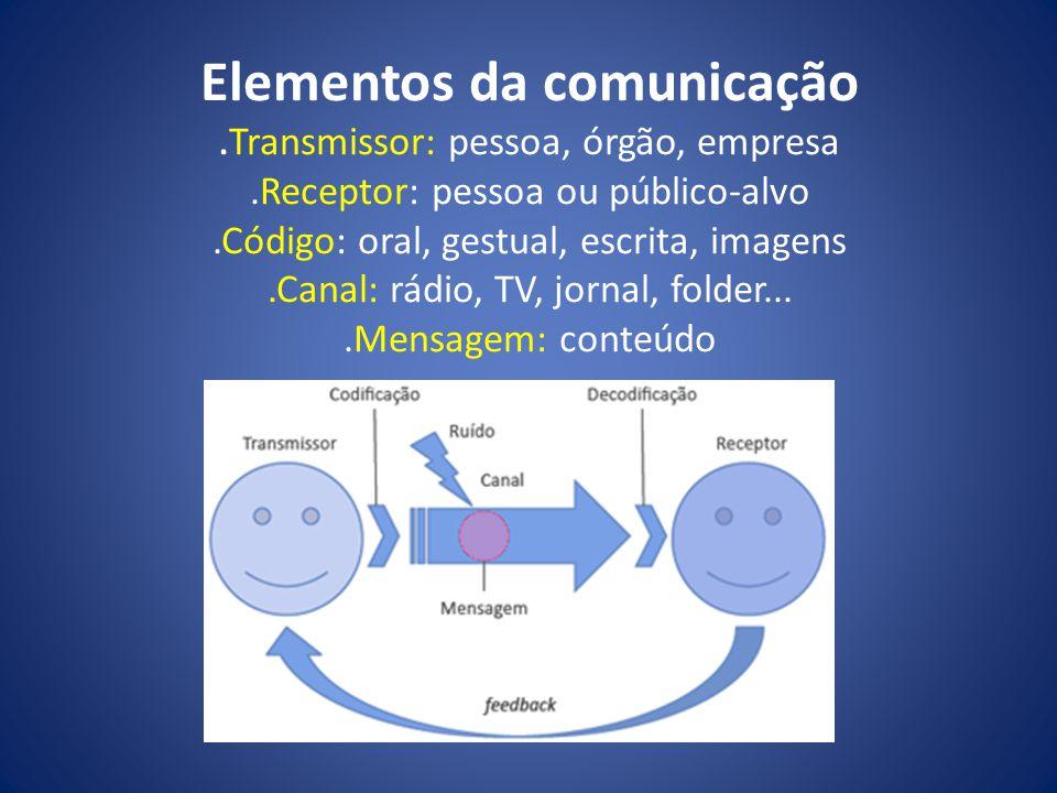 Elementos da comunicação. Transmissor: pessoa, órgão, empresa.Receptor: pessoa ou público-alvo.Código: oral, gestual, escrita, imagens.Canal: rádio, T