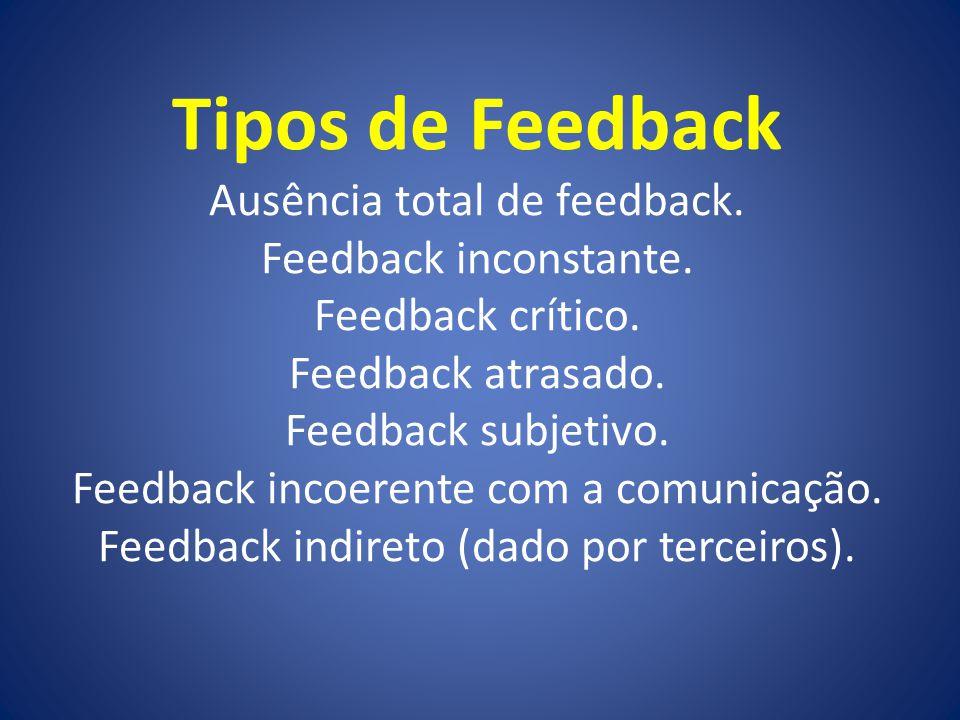 Tipos de Feedback Ausência total de feedback. Feedback inconstante. Feedback crítico. Feedback atrasado. Feedback subjetivo. Feedback incoerente com a