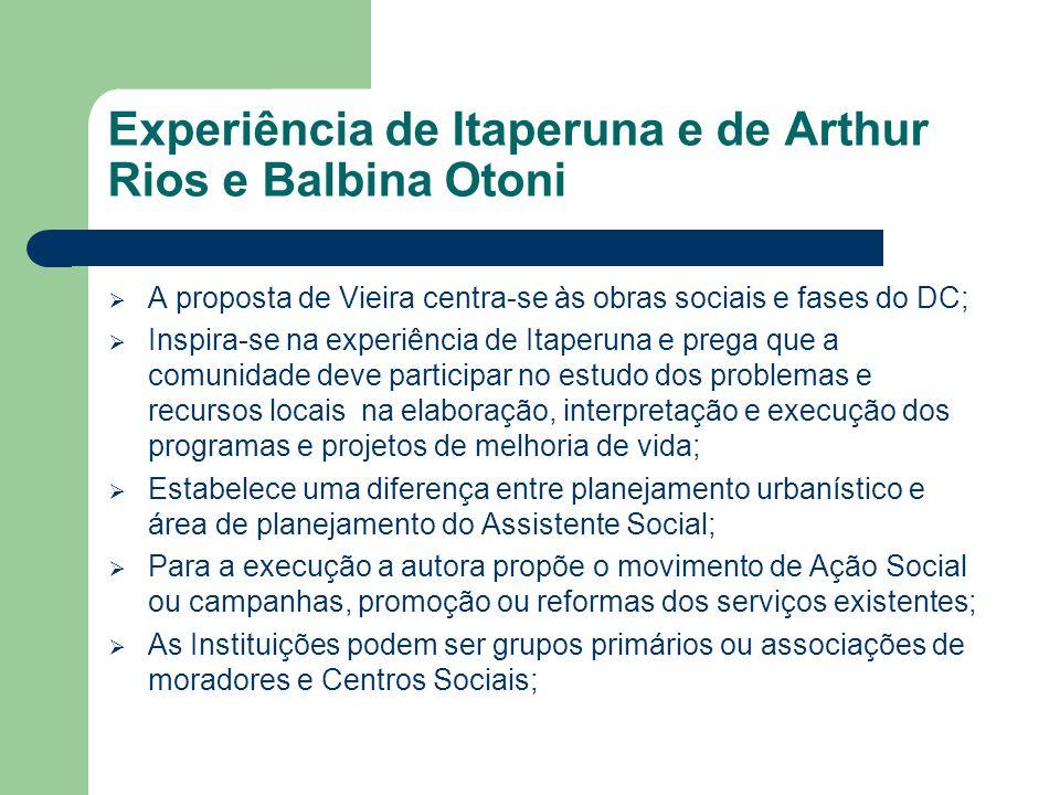 Experiência de Itaperuna e de Arthur Rios e Balbina Otoni  A proposta de Vieira centra-se às obras sociais e fases do DC;  Inspira-se na experiência