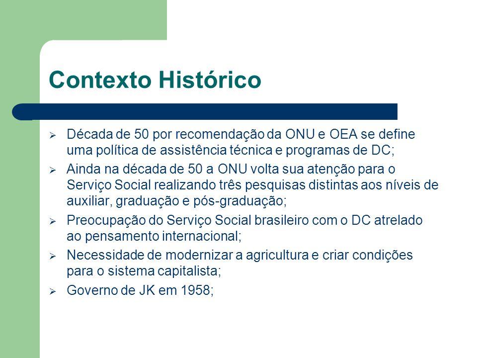 Contexto Histórico  Década de 50 por recomendação da ONU e OEA se define uma política de assistência técnica e programas de DC;  Ainda na década de