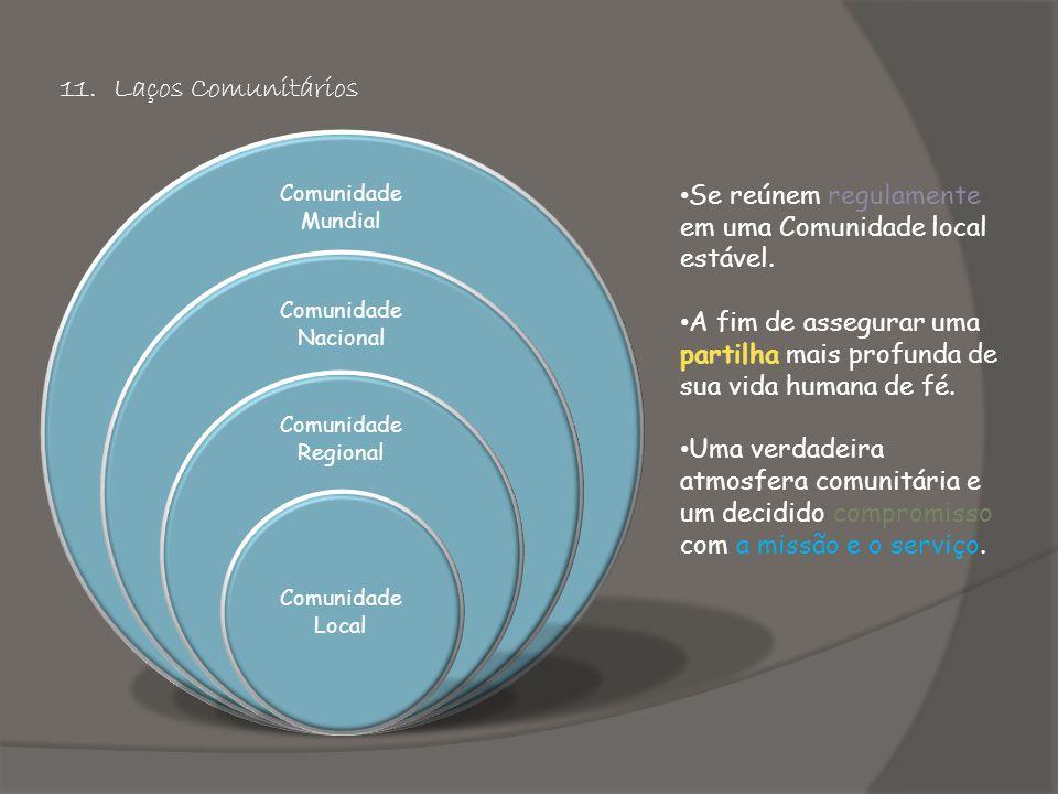 11.Laços Comunitários Comunidade Mundial Comunidade Nacional Comunidade Regional Comunidade Local Se reúnem regulamente em uma Comunidade local estável.