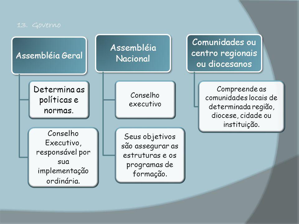 Assembléia Geral Determina as políticas e normas.
