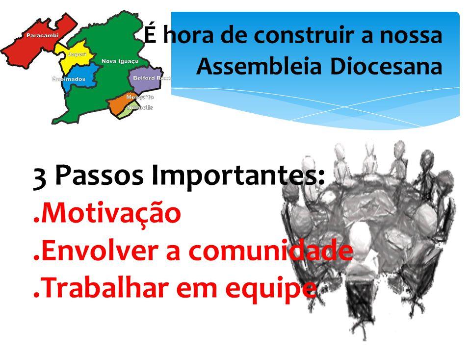 Sem Conselhos paroquiais; Sem planejamento pastoral missionário; Centralizadora; Excludente; Sacramentalista; Com pastorais de manutenção;