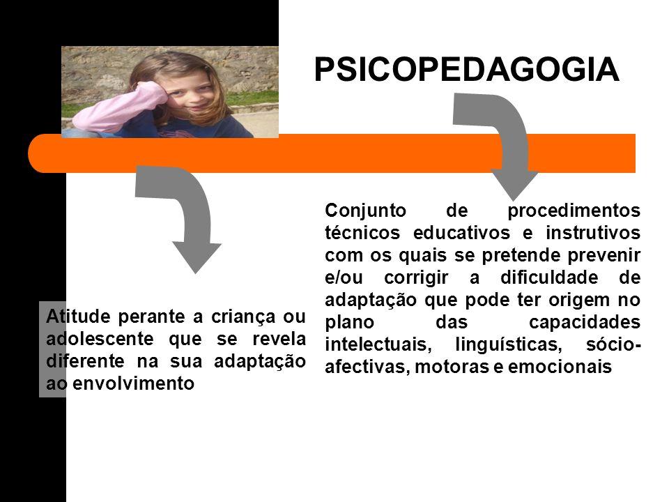 PSICOPEDAGOGIA VERTENTE PREVENTIVA Particular atenção às perturbações do comportamento e da inteligência enquanto consequência de incúria social e educativa (teoricamente fundamentada na psicanálise) VERTENTE CURATIVA Exercida em Escolas de Ensino Especial