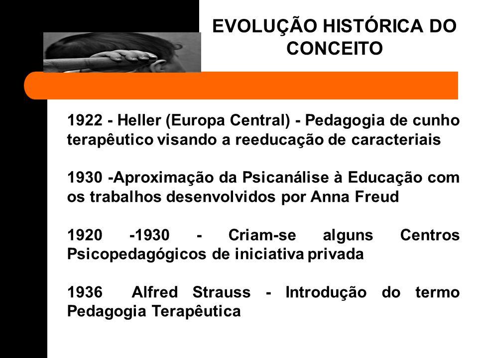 Anos 40 - abertura das Child Guidance Clinics nos EUA e os Centros Piscopedagógicos em França 1950 - M.Debesse introduz o termo Pedagogia Curativa para designar exercícios alternativos à psicoterapia.