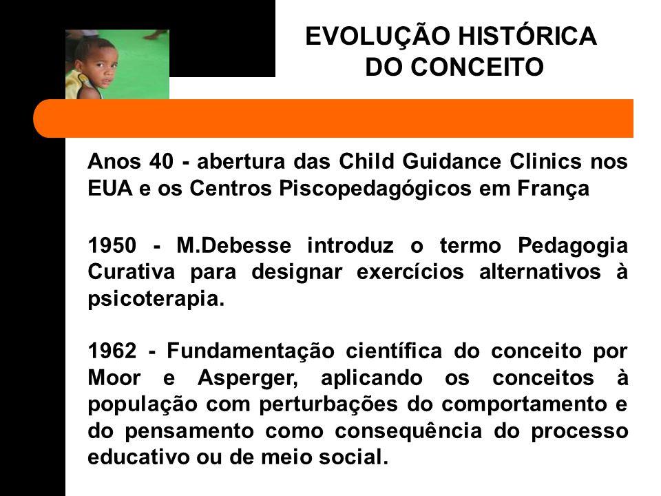 Anos 40 - abertura das Child Guidance Clinics nos EUA e os Centros Piscopedagógicos em França 1950 - M.Debesse introduz o termo Pedagogia Curativa par