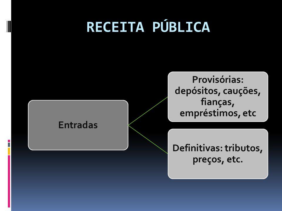 RECEITA PÚBLICA Entradas Provisórias: depósitos, cauções, fianças, empréstimos, etc Definitivas: tributos, preços, etc.