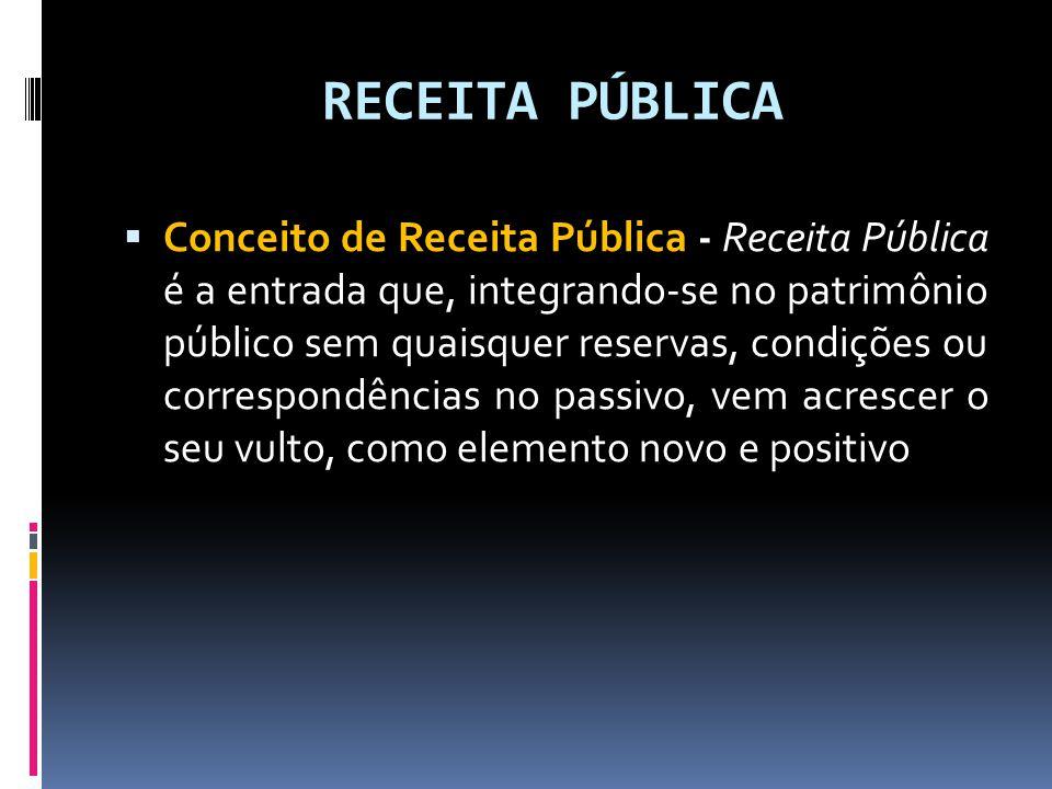 RECEITA PÚBLICA  Conceito de Receita Pública - Receita Pública é a entrada que, integrando-se no patrimônio público sem quaisquer reservas, condições
