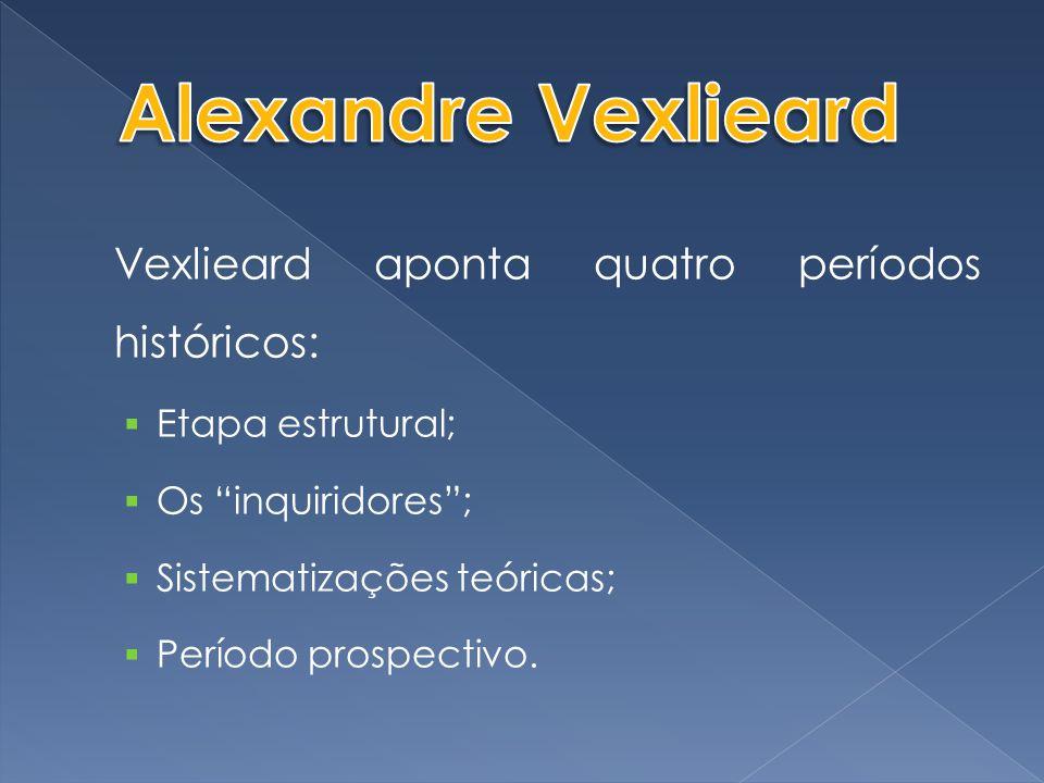 """Vexlieard aponta quatro períodos históricos:  Etapa estrutural;  Os """"inquiridores"""";  Sistematizações teóricas;  Período prospectivo."""