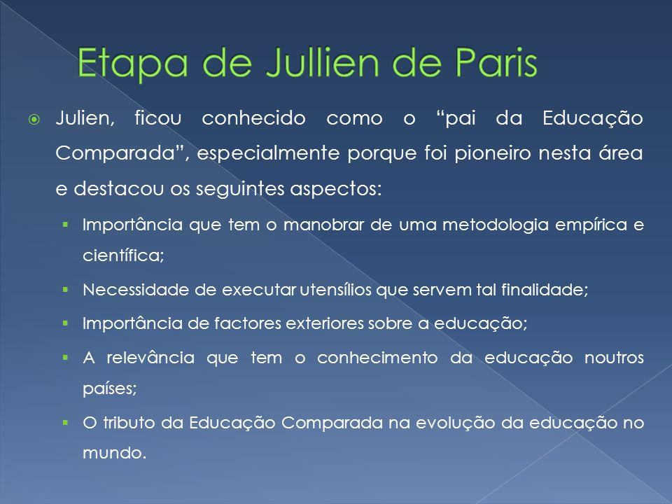 """ Julien, ficou conhecido como o """"pai da Educação Comparada"""", especialmente porque foi pioneiro nesta área e destacou os seguintes aspectos:  Importâ"""