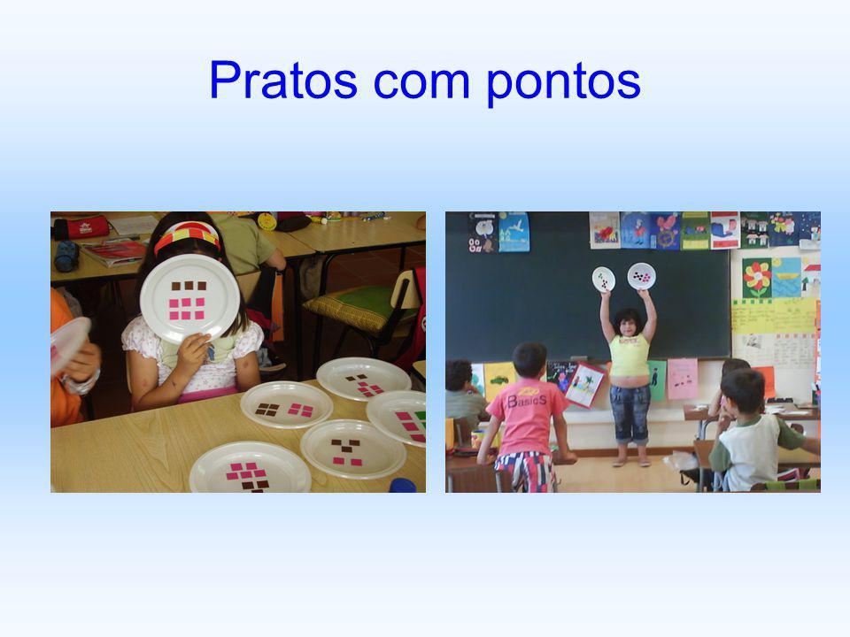 Mostrar repentinamente um prato com um padrão de pontos; Identificar o número de pontos; Verbalizar o arranjo ou combinação de pontos.
