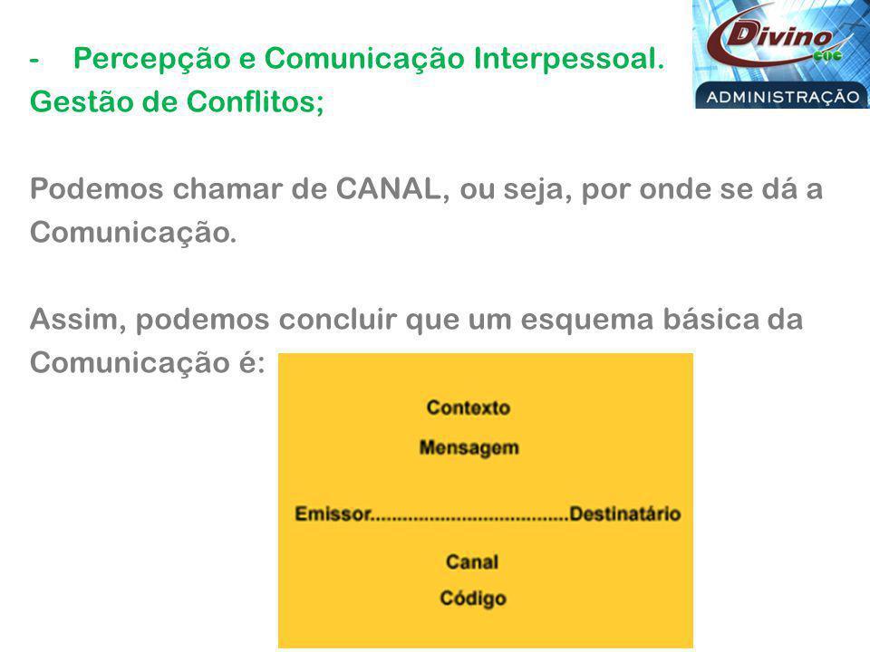 -Percepção e Comunicação Interpessoal. Gestão de Conflitos; Podemos chamar de CANAL, ou seja, por onde se dá a Comunicação. Assim, podemos concluir qu