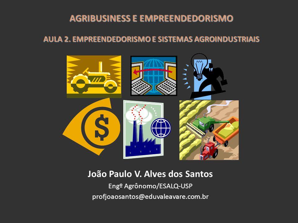 João Paulo V. Alves dos Santos Engº Agrônomo/ESALQ-USP profjoaosantos@eduvaleavare.com.br