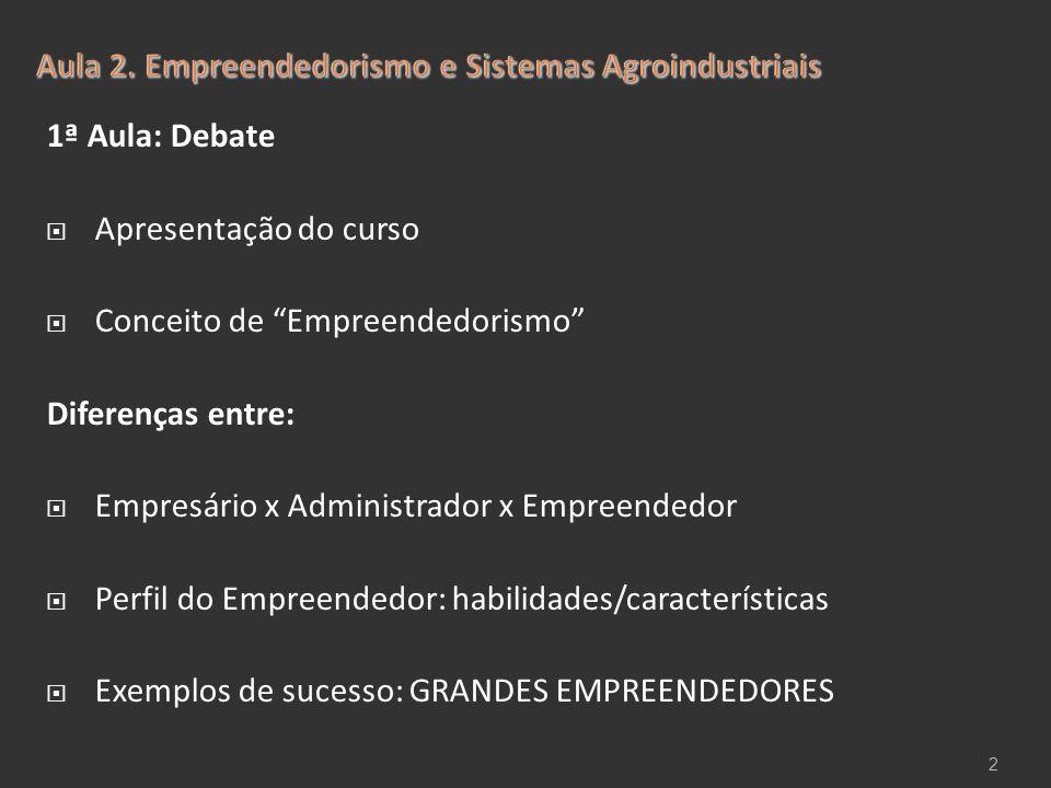 """1ª Aula: Debate  Apresentação do curso  Conceito de """"Empreendedorismo"""" Diferenças entre:  Empresário x Administrador x Empreendedor  Perfil do Emp"""