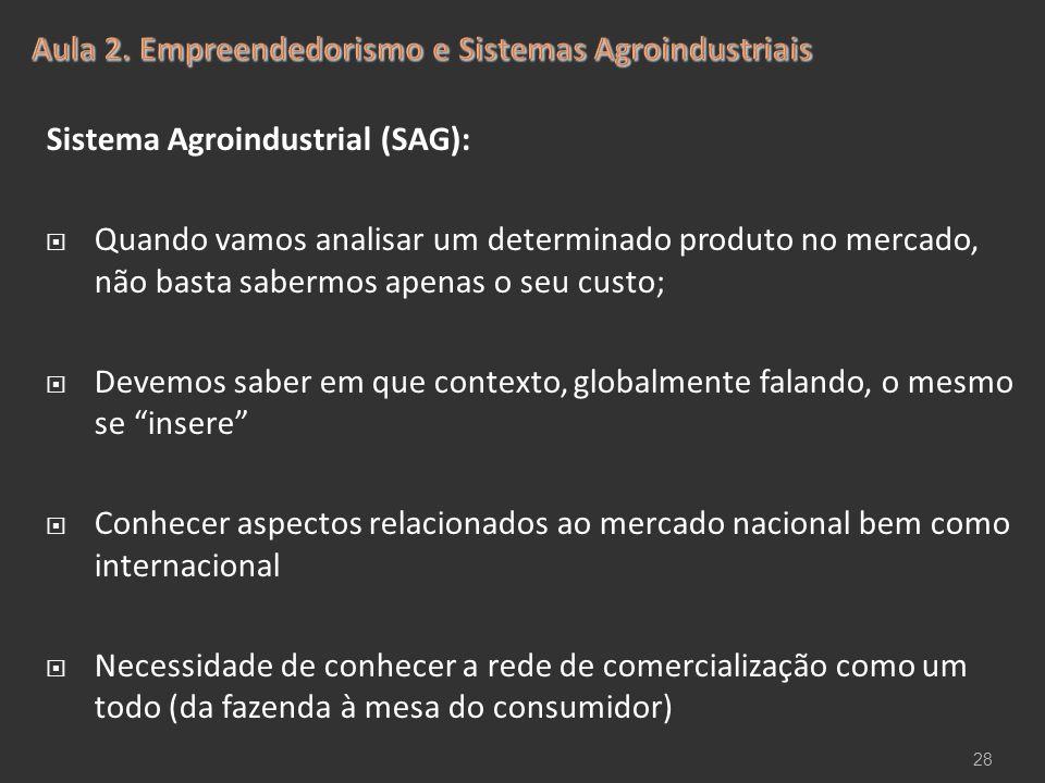 Sistema Agroindustrial (SAG):  Quando vamos analisar um determinado produto no mercado, não basta sabermos apenas o seu custo;  Devemos saber em que