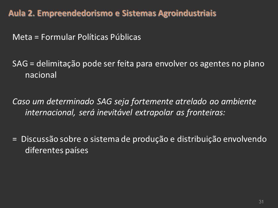 Meta = Formular Políticas Públicas SAG = delimitação pode ser feita para envolver os agentes no plano nacional Caso um determinado SAG seja fortemente