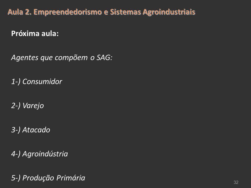 Próxima aula: Agentes que compõem o SAG: 1-) Consumidor 2-) Varejo 3-) Atacado 4-) Agroindústria 5-) Produção Primária 32