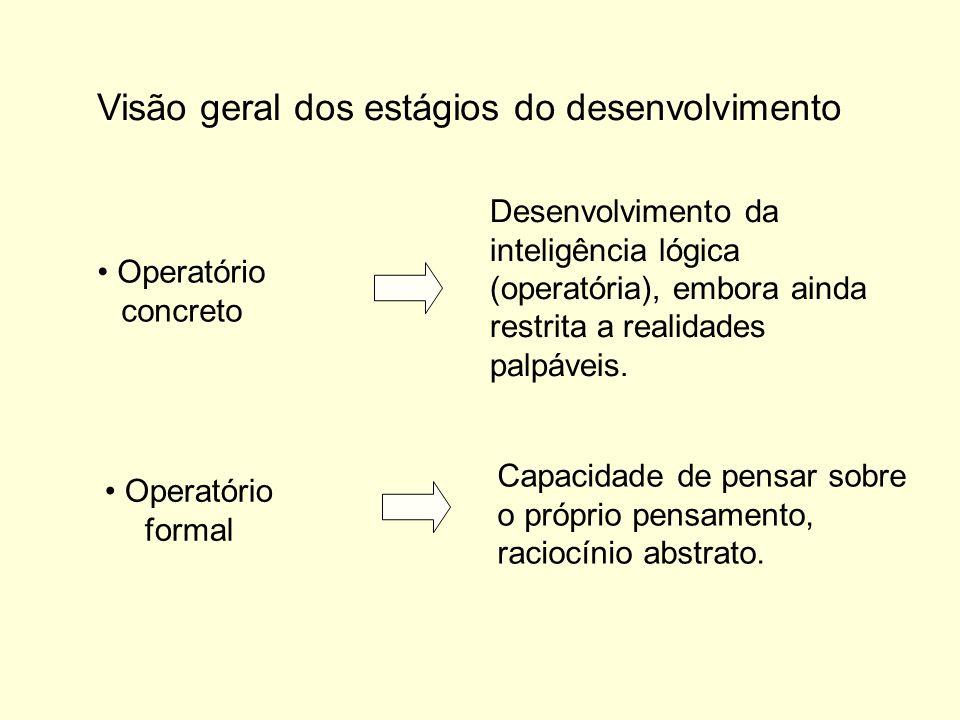 Visão geral dos estágios do desenvolvimento Operatório concreto Desenvolvimento da inteligência lógica (operatória), embora ainda restrita a realidades palpáveis.