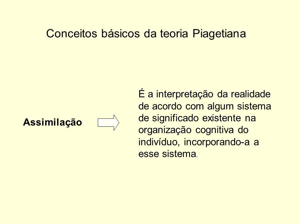 Conceitos básicos da teoria Piagetiana Assimilação É a interpretação da realidade de acordo com algum sistema de significado existente na organização cognitiva do indivíduo, incorporando-a a esse sistema.