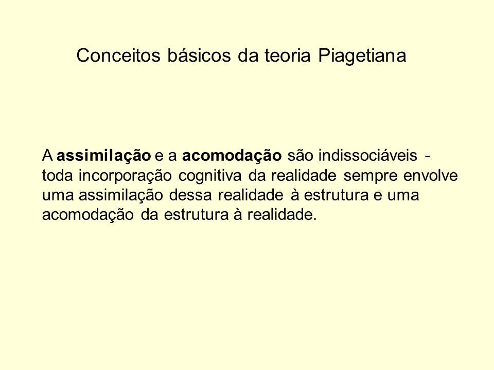 Conceitos básicos da teoria Piagetiana A assimilação e a acomodação são indissociáveis - toda incorporação cognitiva da realidade sempre envolve uma assimilação dessa realidade à estrutura e uma acomodação da estrutura à realidade.