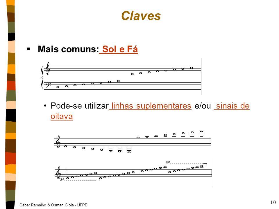 Geber Ramalho & Osman Gioia - UFPE 10 Claves  Mais comuns: Sol e Fá Sol e Fá Pode-se utilizar linhas suplementares e/ou sinais de oitava linhas suple