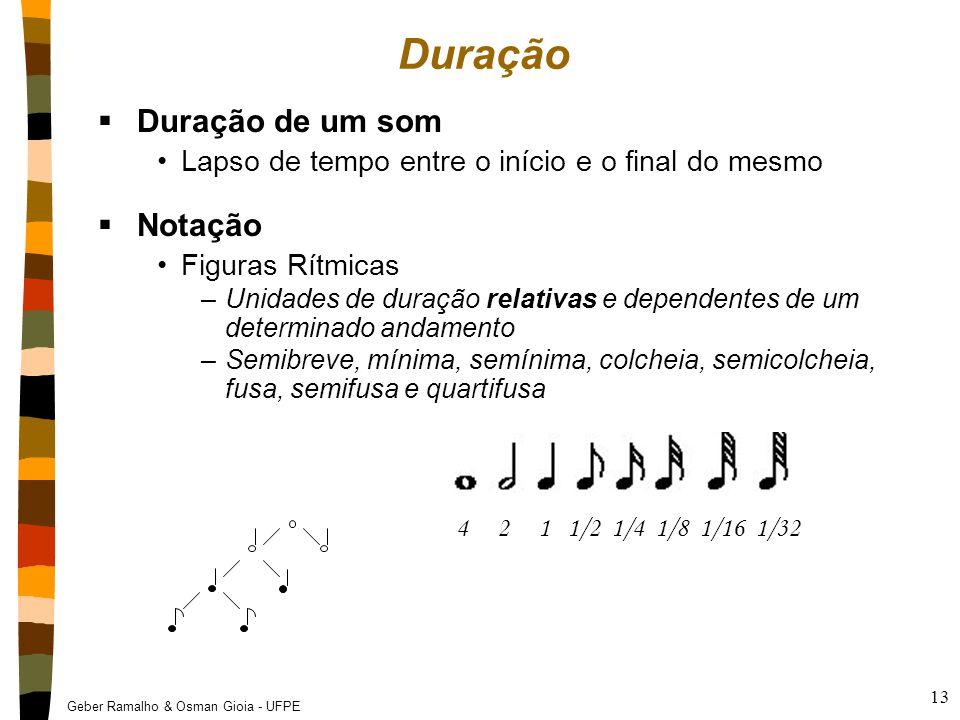 Geber Ramalho & Osman Gioia - UFPE 13 Duração  Duração de um som Lapso de tempo entre o início e o final do mesmo  Notação Figuras Rítmicas –Unidade