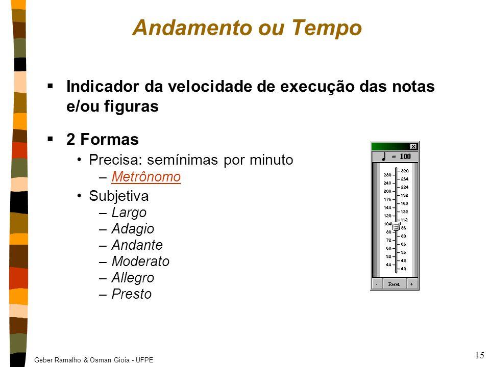 Geber Ramalho & Osman Gioia - UFPE 15 Andamento ou Tempo  Indicador da velocidade de execução das notas e/ou figuras  2 Formas Precisa: semínimas po