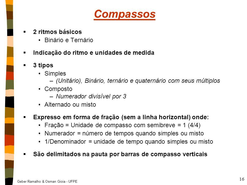 Geber Ramalho & Osman Gioia - UFPE 16 Compassos  2 ritmos básicos Binário e Ternário  Indicação do ritmo e unidades de medida  3 tipos Simples –(Un
