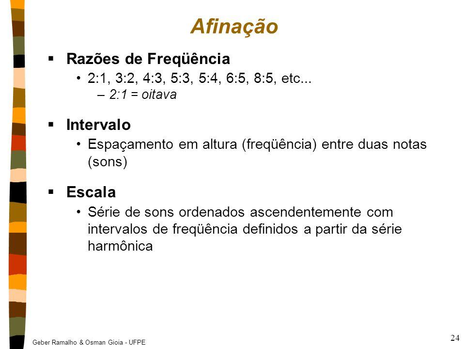 Geber Ramalho & Osman Gioia - UFPE 24 Afinação  Razões de Freqüência 2:1, 3:2, 4:3, 5:3, 5:4, 6:5, 8:5, etc... –2:1 = oitava  Intervalo Espaçamento