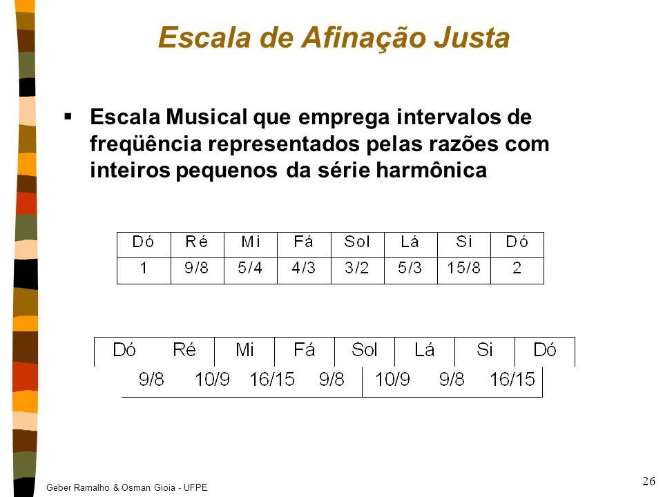 Geber Ramalho & Osman Gioia - UFPE 26 Escala de Afinação Justa  Escala Musical que emprega intervalos de freqüência representados pelas razões com in