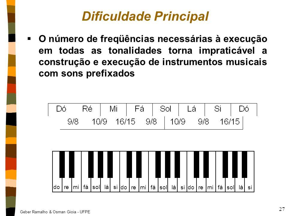 Geber Ramalho & Osman Gioia - UFPE 27 Dificuldade Principal  O número de freqüências necessárias à execução em todas as tonalidades torna impraticáve