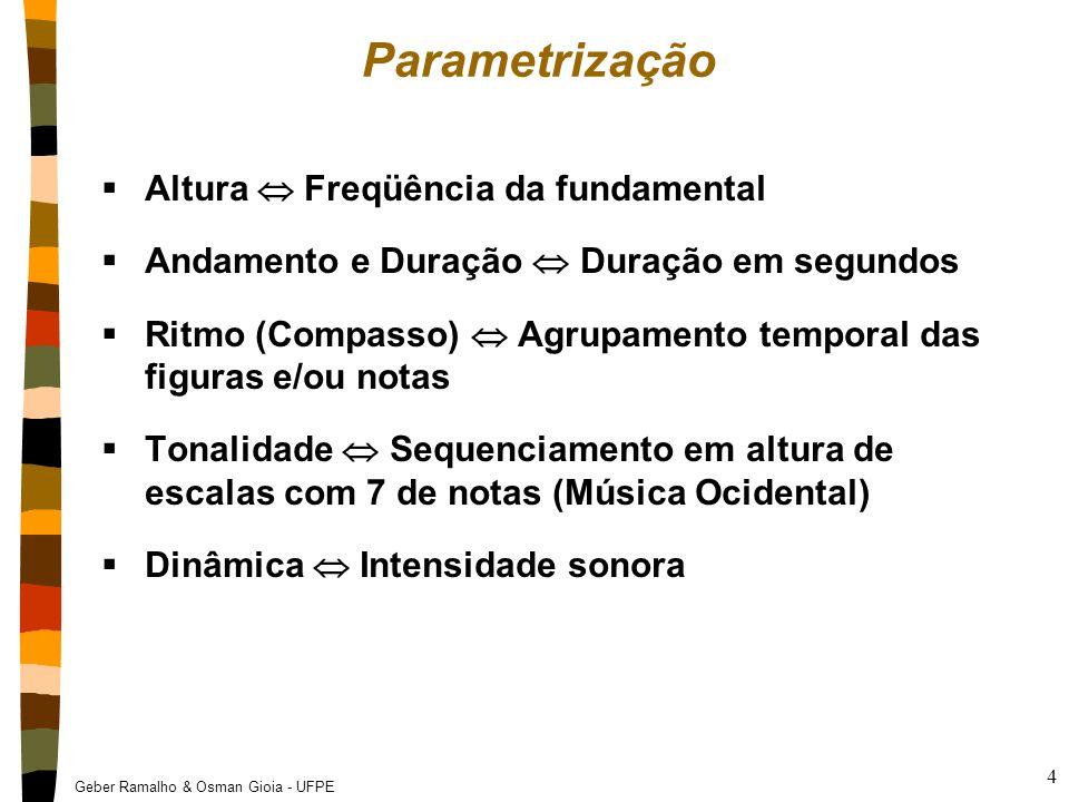 Geber Ramalho & Osman Gioia - UFPE 5 Altura  Atributo da sensação auditiva a partir do qual o som pode ser ordenado em uma escala musical  Audição Humana Logarítmica Extensão:  20 a 20.000 Hz Podemos distinguir  1.400 mudanças de freqüência Escalas Musicais Ocidentais tradicionais utilizam somente 120 freqüências divididas em –10 blocos com 12 notas (oitavas) –agrupadas de 7 em 7 (Tonalidades)