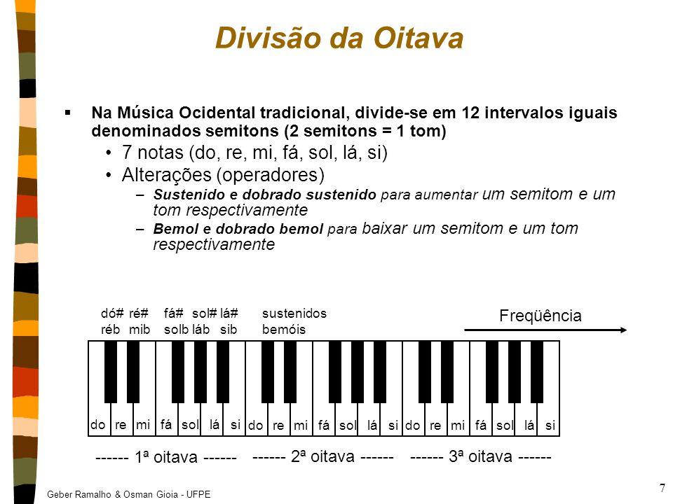 Geber Ramalho & Osman Gioia - UFPE 7 Divisão da Oitava  Na Música Ocidental tradicional, divide-se em 12 intervalos iguais denominados semitons (2 se