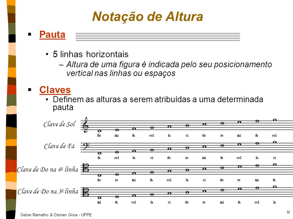 Geber Ramalho & Osman Gioia - UFPE 9 Notação de Altura  Pauta Pauta 5 linhas horizontais –Altura de uma figura é indicada pelo seu posicionamento ver