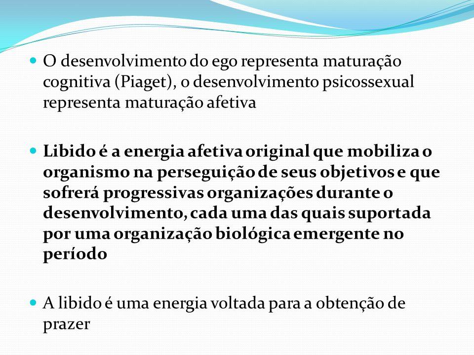 O desenvolvimento do ego representa maturação cognitiva (Piaget), o desenvolvimento psicossexual representa maturação afetiva Libido é a energia afeti
