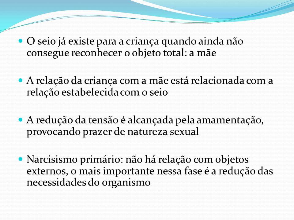 FASE GENITAL Início da adolescência A libido concentra-se em objetos heterossexuais e não- incestuosos Maturidade genital, intelectual e social