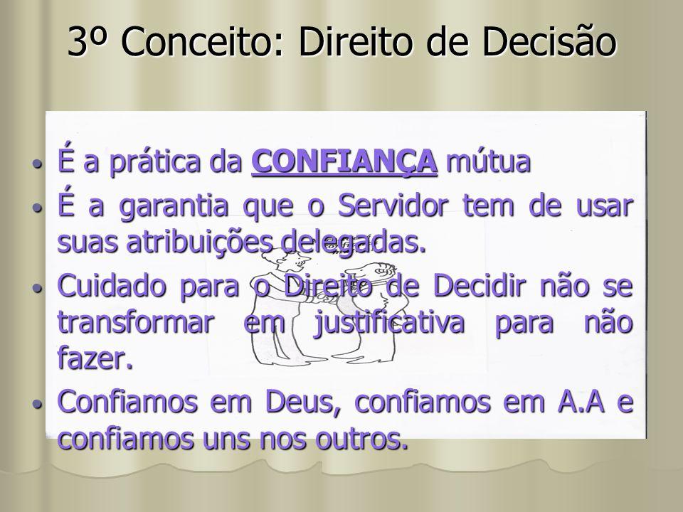 É a prática da CONFIANÇA mútua É a prática da CONFIANÇA mútua É a garantia que o Servidor tem de usar suas atribuições delegadas. É a garantia que o S