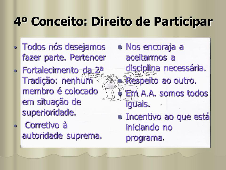 4º Conceito: Direito de Participar Todos nós desejamos fazer parte. Pertencer Todos nós desejamos fazer parte. Pertencer Fortalecimento da 2ª Tradição