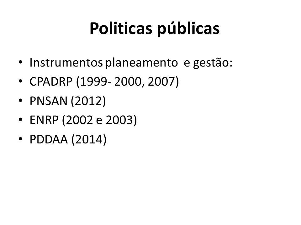 Politicas públicas Instrumentos planeamento e gestão: CPADRP (1999- 2000, 2007) PNSAN (2012) ENRP (2002 e 2003) PDDAA (2014)