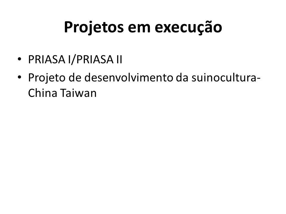 Projetos em execução PRIASA I/PRIASA II Projeto de desenvolvimento da suinocultura- China Taiwan