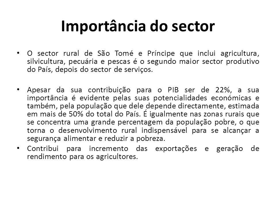 Importância do sector O sector rural de São Tomé e Príncipe que inclui agricultura, silvicultura, pecuária e pescas é o segundo maior sector produtivo do País, depois do sector de serviços.