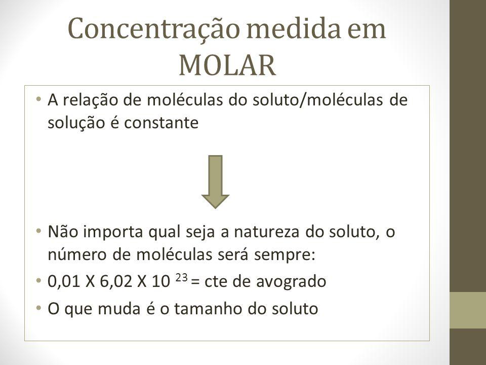 Concentração medida em MOLAR A relação de moléculas do soluto/moléculas de solução é constante Não importa qual seja a natureza do soluto, o número de