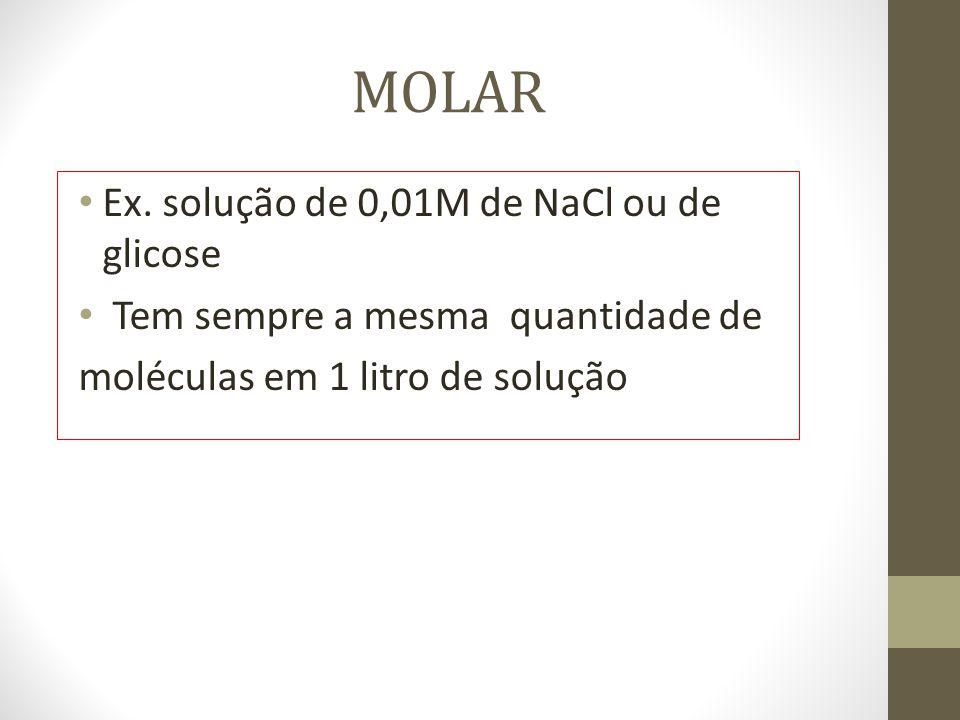 MOLAR Ex. solução de 0,01M de NaCl ou de glicose Tem sempre a mesma quantidade de moléculas em 1 litro de solução